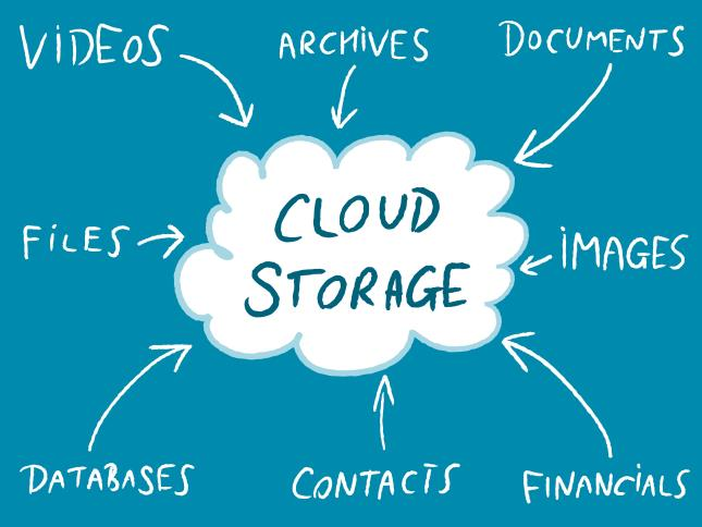 Top 5 Reasons Why You Should Be Using Cloud Storage